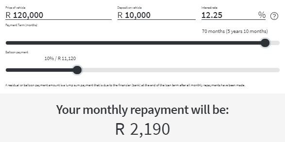 ABSA Car Finance Calculator Image